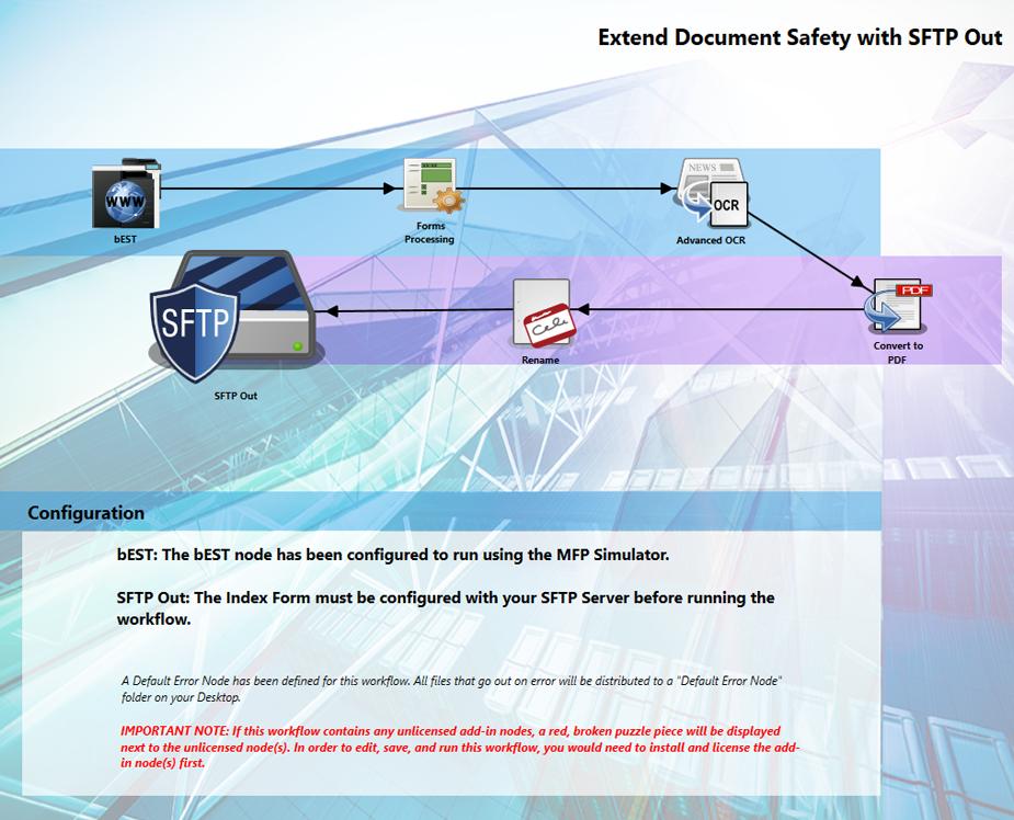 Dispatcher Phoenix Sample Workflows